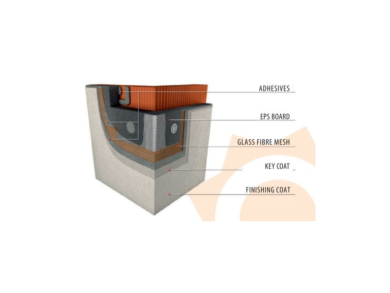 soltherm-layers